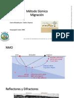 Migración Zero Offset (1)