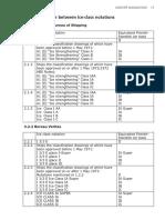 2012 13 Class Equivalence