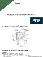 Dosificaciones de Materiales en Mezclas de Concreto - Albañilería