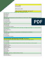 Conference Schedule Iim