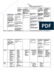 06 - Psychosexual Stages of Development - Table.pdf