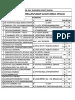 JNTUK 2-1 Jumbling centres oct-2016 - EG.pdf
