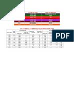 Tubing Grade and Dimension Info