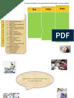 Sedation Concept Map 2