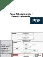 Fase Toksodinamik