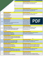 Criterios de Clasificación Para Ediciones 2017 de Copa Libertadores y Copa Sudamericana.xlsx