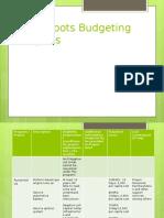 BUB Presentation
