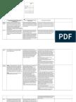 Instructivo Cuatro Reseñas Info Investig