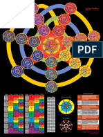 Jacob's Wheel Advanced Astrological Wall-chart