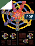 Jacob's Wheel Advanced Kabbalistic Wall-chart
