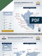 Infografia General SEP2016