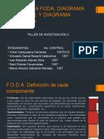 Diagramas (Paquito)