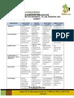 Rúbrica de Evaluación Foro Estudiantil (1)Modificada