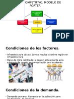 Analisis Competitivo, Modelo de Porter