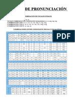 ficha combinación consonantes y vocales.pdf