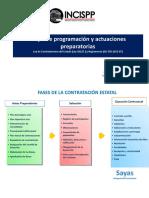 Programacion y Actos Preparatorios