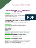 Historia Natural de La Enfermedad de Dengue