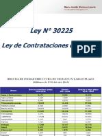 Expo Ley 30225 Marco Montoya