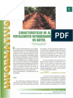 Características de Algunos Fertilizantes Nitrogenados Para Uso en Goteo