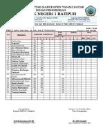 Daftar Nilai Ulangan Harian 2 Dan Tugas Fisika Kelas XI SMK N 1 Batipuh TP.2016,2017
