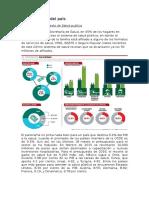 Situación Real Del País Reporte