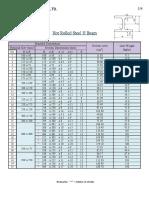 H Beam Chart
