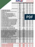 Hathway Plan Details (2)