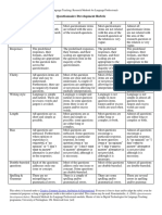 Questionnaire Development Rubric