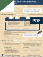 Infografia Resumen Registro Mercantil