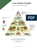 healthy_eating_pyramid.pdf