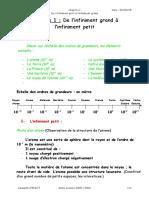 PHYSIQUE Chap 1.doc