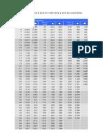 Tablas_de_pesos__redondos_y__cuadrados.pdf
