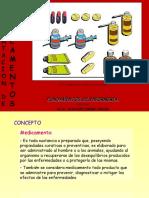 Presentacion de Los Medicamentos