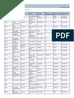 FertilizerLicenseeList.pdf