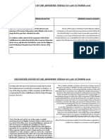 Rejoinder Issued by Mr.Abhishek Verma on 24.10.2016 in PDF format