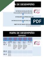Mapa de Desempeño