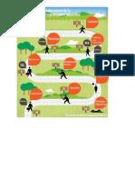 Elementos de La Programación Didáctica de Las Oposiciones a Maestros Paso a Paso