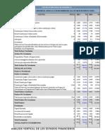 Analisis Vertical de Las Cuentas de Activo