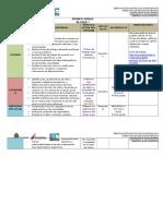 Aprendizajes Esperados Plan2011 Primero