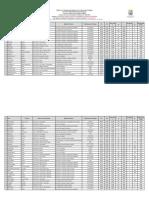 List Dlmd Flle Diversites Sociolinguistiques-recours