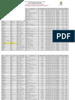 List Dlmd Fle Socio-didactique Du Fle2015-Recours