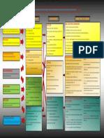 conceptions-philosophies-designs-assessment