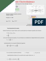 instrumentos electrodinamicos