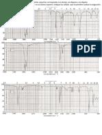 Ejercicios Complementarios Espectroscopia 2015 Alumnos