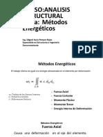 2 Metodo de Energia