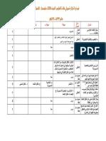 نموذج اختبار تحصيلي علوم ثالث متوسط 2.pdf