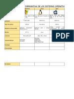 Tabla Comparativa_Sistemas Operativos