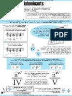 0310secondarysubdominants.pdf