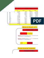 correlaciones (pvt)