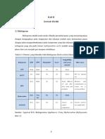 1219351005-3-BAB II.pdf